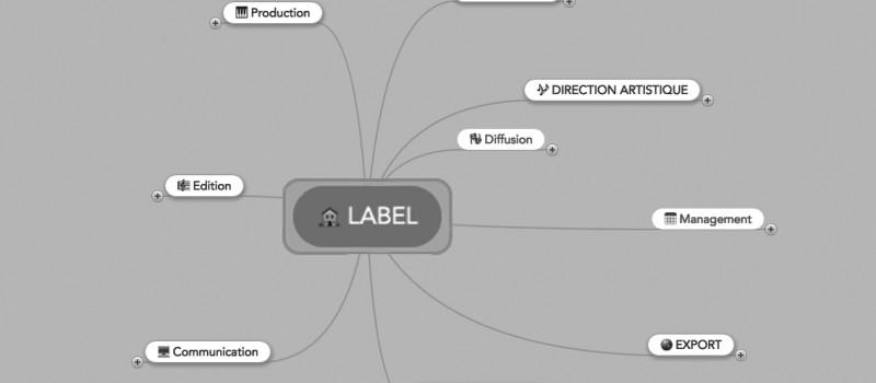 Mindmap label indépendant